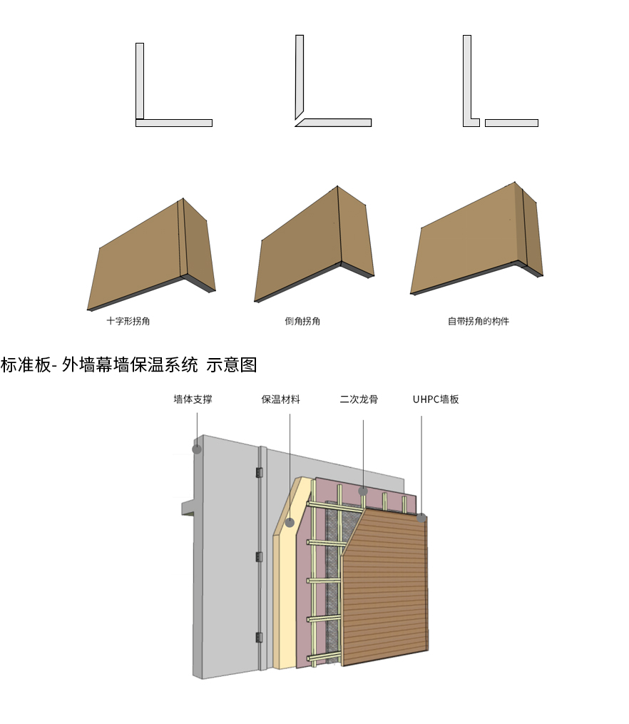 UHPC建筑装饰